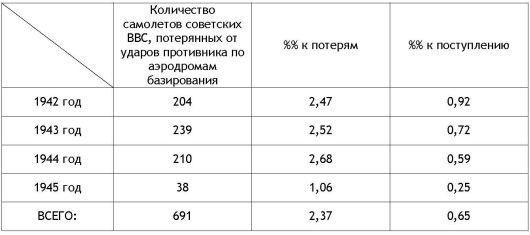 http://lib.rus.ec/i/29/211529/tabl022.jpg