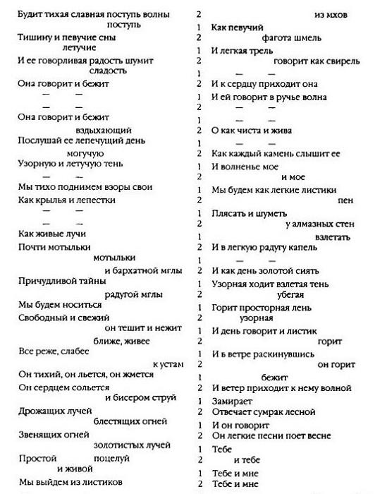 Записи и выписки (fb2) |