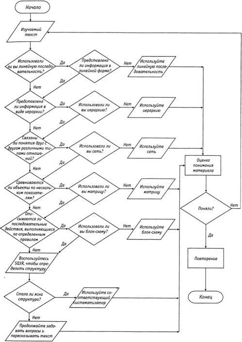 Психология критического