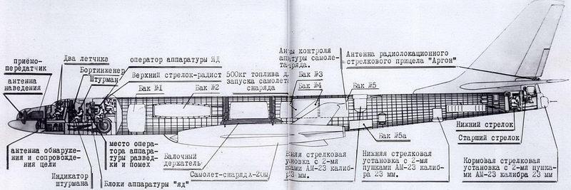 Схема размещения экипажа