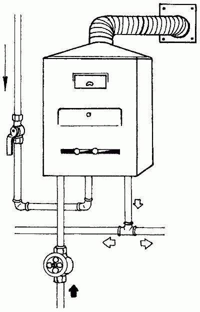 Газовые колонки юнкерс ремонт своими руками