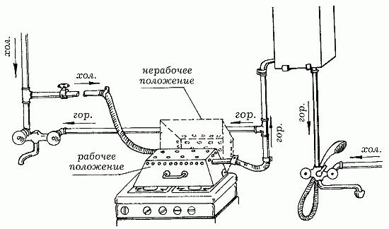 Самодельный газовый