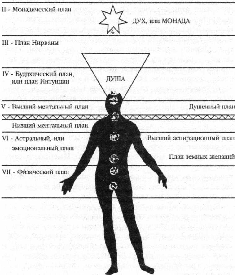 Тайная Доктрина Блаватской Аудиокнига