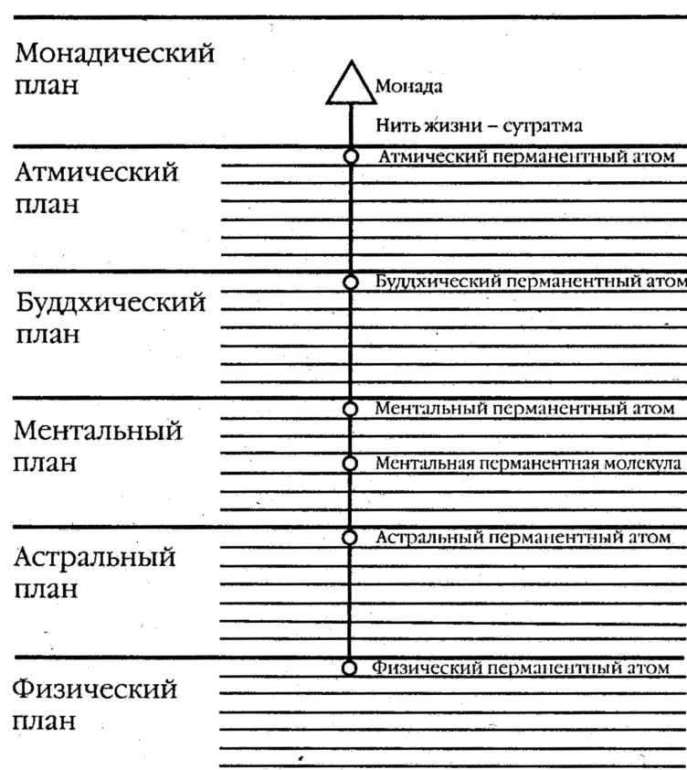 http://lib.rus.ec/i/3/225803/i_006.jpg