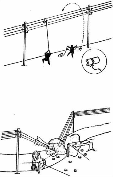 Способы.  Значительно проще разрушать воздушные телефонные линии (рисунок 27).  Наиболее легко разрушить такие линии...