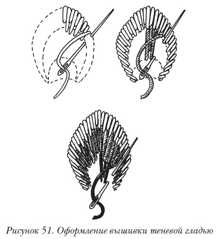 Объемная вышивка (fb2) |