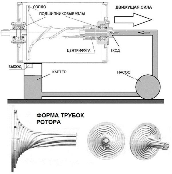 4 показана схема