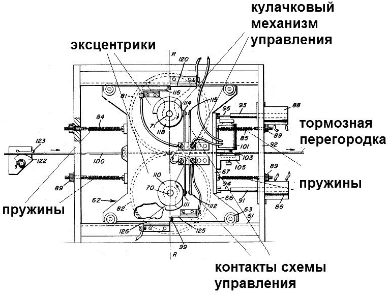 Схема движителя Нормана Дина