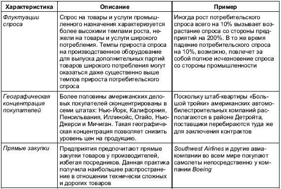 Свот Анализ Банка пример