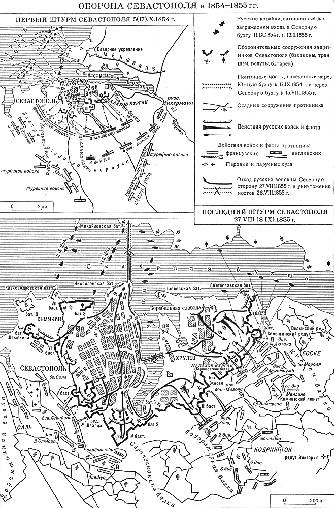 Оборона Севастополя в