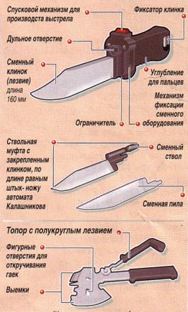 Стреляющий нож под патрон СП-4.  Как водится у нас в постсоветские времена - нужно напихать всего и побольше.