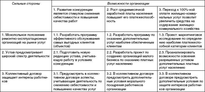 Как сделать резюме пример 16