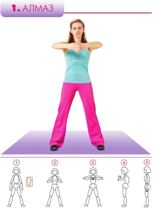 Дыхательная гимнастика для похудения живота бодифлекс для