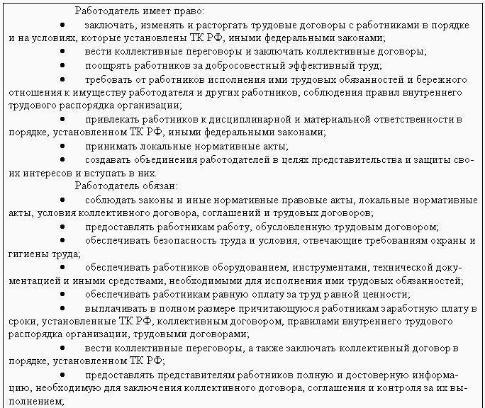 Рис. 13.  Образец внесения записи в трудовой договор о правах и обязанностях работодателя.