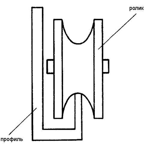 Схема крепления верхних