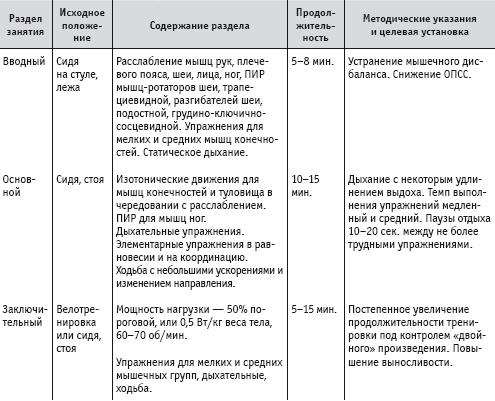 massazh-pri-gipertonii-3-stepeni