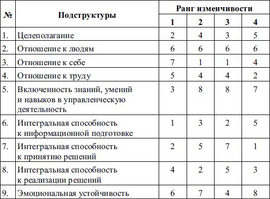 adjunct adverbials in english studies in