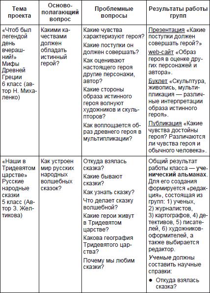 обучения литературе (fb2)