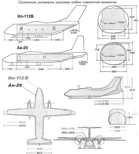 Авиация и космонавтика 2010 02