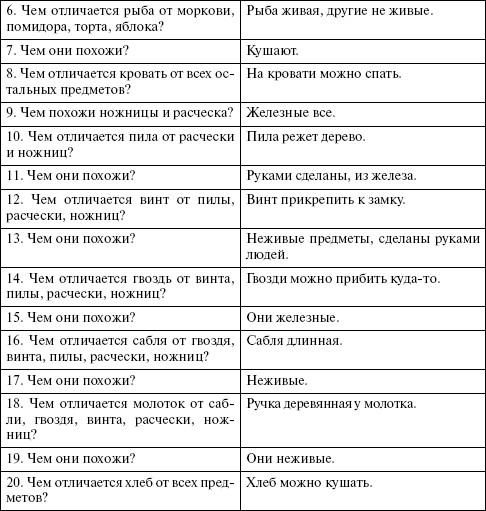 Логопатопсихология: учебное