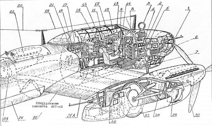 Компоновочная схема ТБ-7,