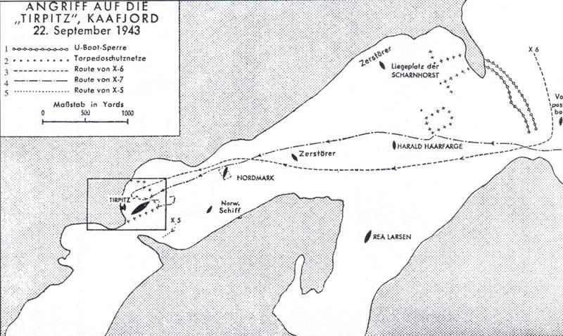 Схема атаки «Тирпица»