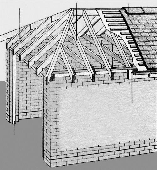 Вальмовая крыша своими руками чертежи и порядок