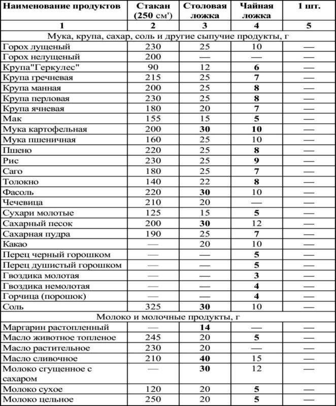 Русская кухня (fb2) | Либрусек