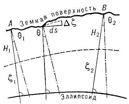 подзорной трубы турист-3