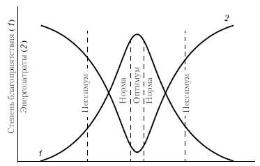 принципиальная схема триггера