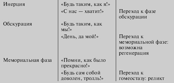 Лев Гумилев (fb2) | Либрусек