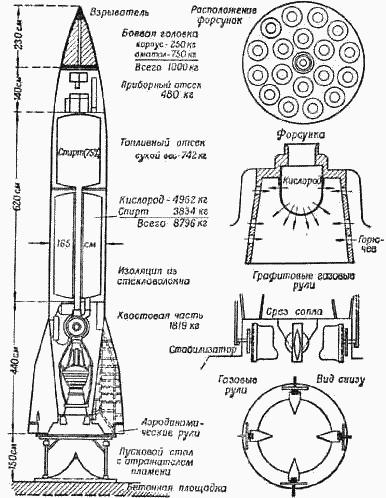 Ракеты и полеты в космос (fb2)