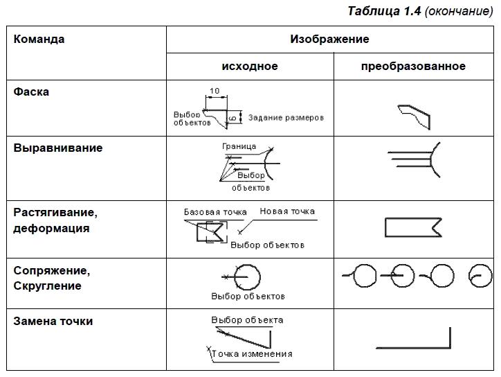 в системе КОМПАС-3В LT V10