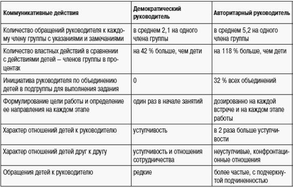 Социальная психология (fb2)  