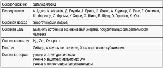 Социальная психология (fb2) |