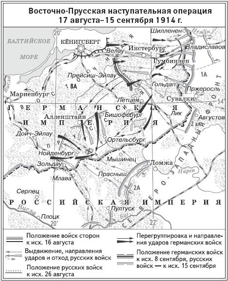 Восточно-Прусская