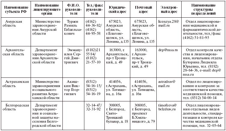 журнал контроля качества медицинской помощи образец приказ 502