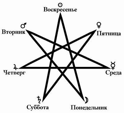 """Мастер-класс """"Ритуальная магия.Идеальные формы-символы  для управления магической энергией"""".Занятие №4. I_014"""