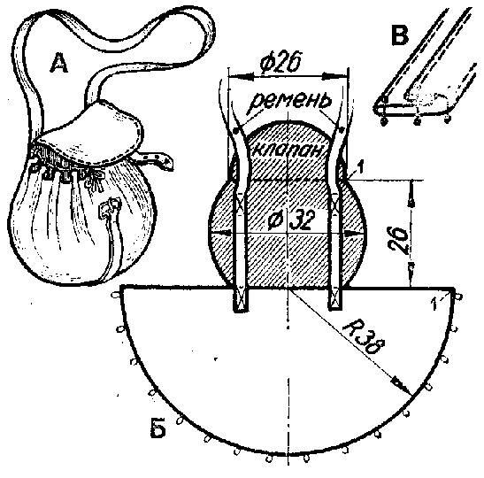 выкройка сумок из ткани - Сумки.