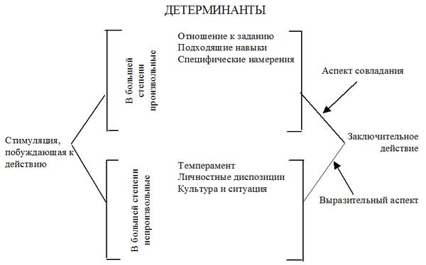 Становление личности (fb2) |