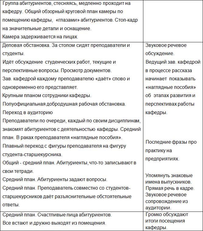 Учебная газета: теория и