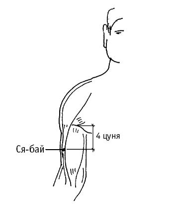 bolit-tochka-na-loktevom-sustave