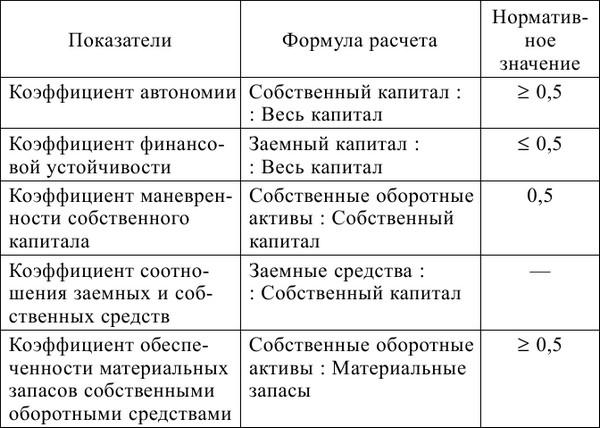 деления российского права