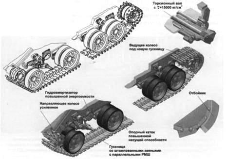 Ходовая часть танков.