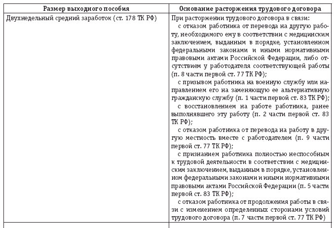 Профессиональные праздники в 2014 в россии