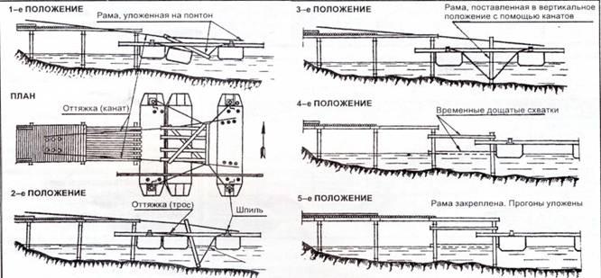 Техника и вооружение 1999 03