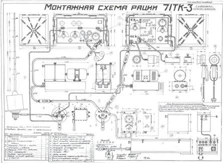 Монтажная схема радиостанции