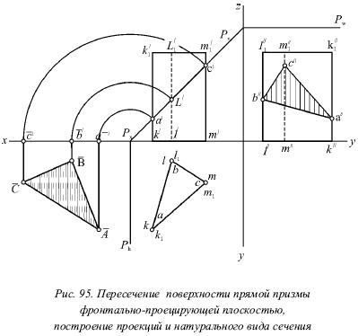 МС.  СА. имеют натуральные размераы сторон треугольника сечения, который показан на чертеже слева в натуральную...