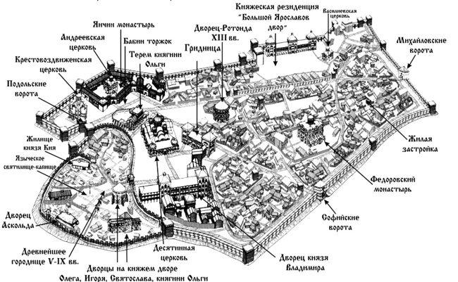 Двор киевского князя хорошо