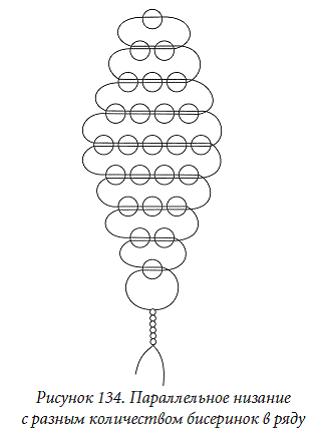 Плетение бисером простого цветка